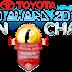 Kontes SEO Terbaru- Review Toyota Fortuner