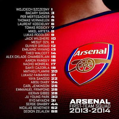 Arsenal Football Club First-Team Squad 2013-2014