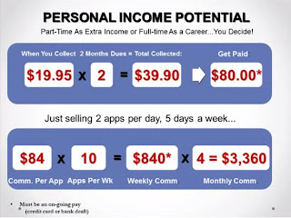 Make Money Online: Earn $500 $2000+ Per Week With MCA