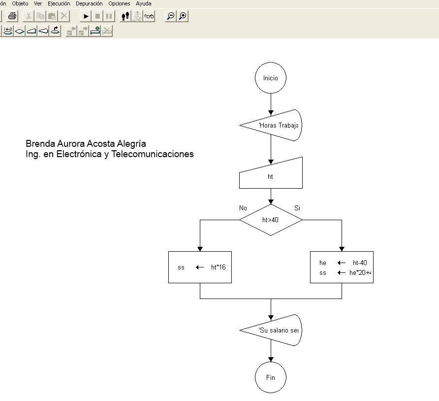 Lgica de programacin estructuras de condicionales en diagrama de lgica de programacin estructuras de condicionales en diagrama de flujo ccuart Images