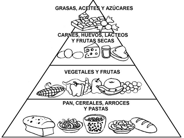 Dibujos De Piramides Alimenticia Para Colorear