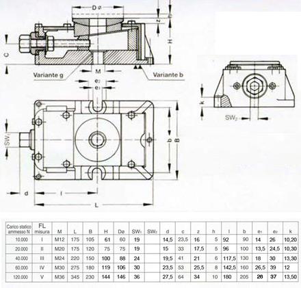 bản vẽ kết cấu thiết bị căn chỉnh tiêu chuẩn FL