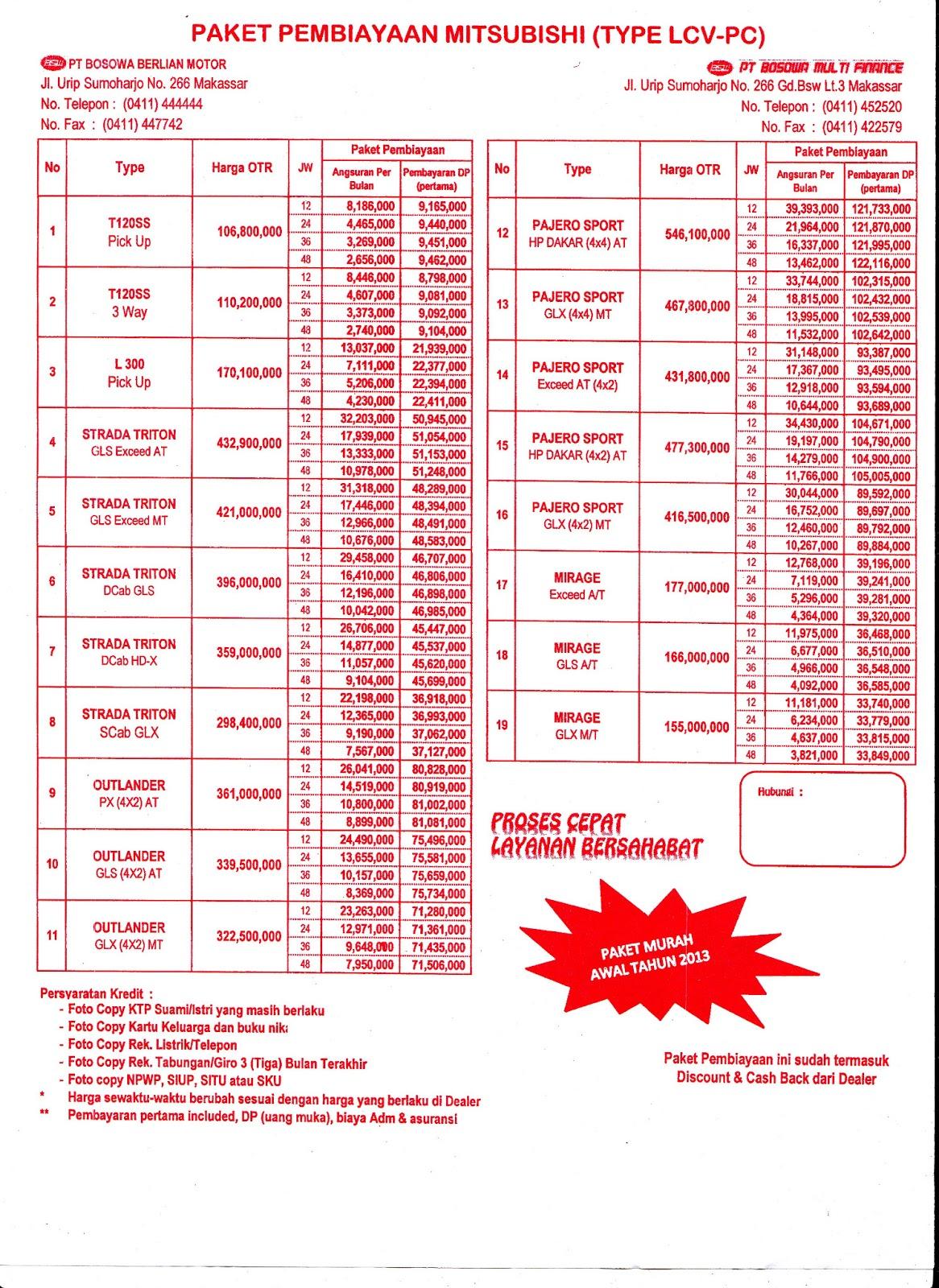 Daftar Harga Berlian