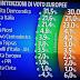 Elezioni europee 2014 i sondaggi elettorali presentati a Porta a Porta