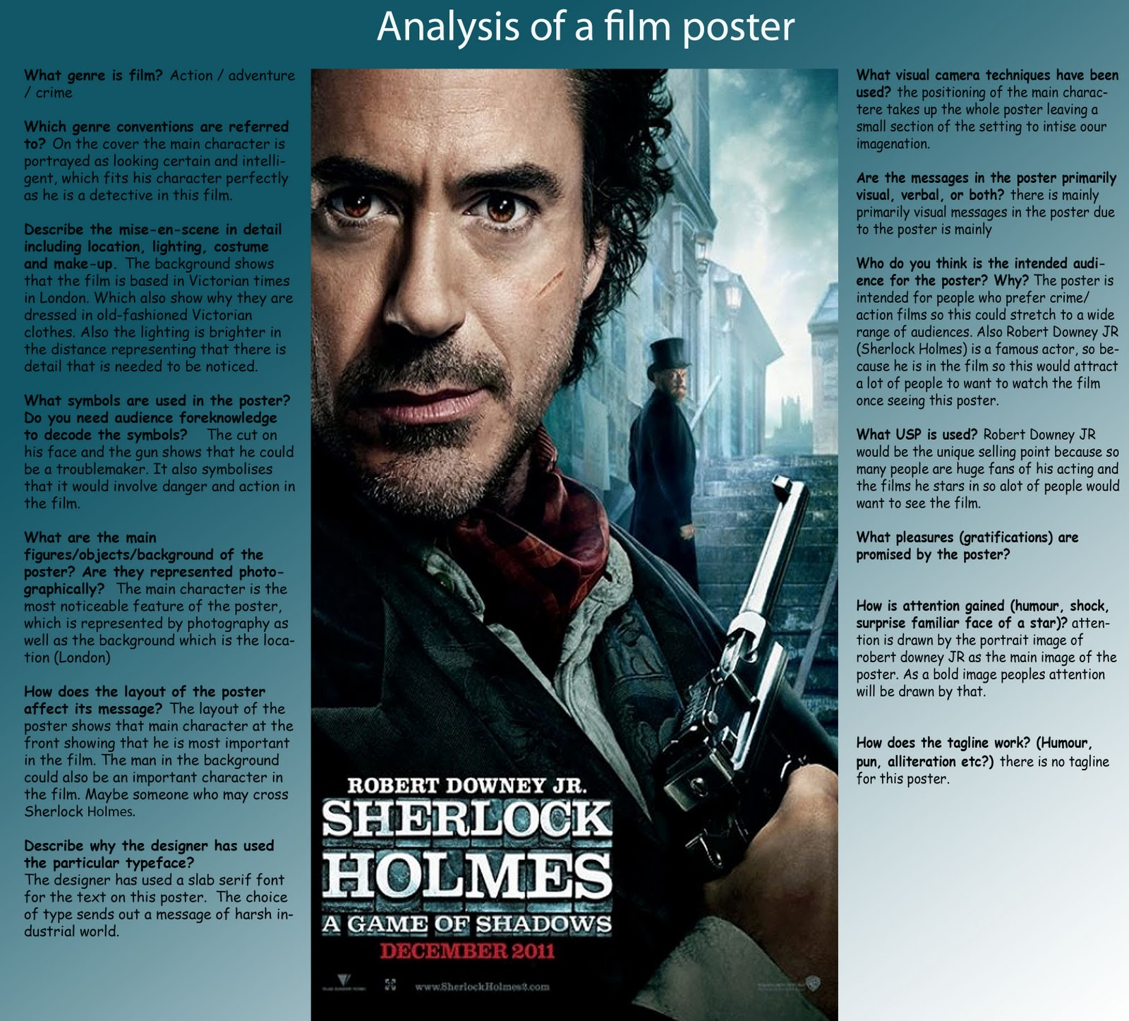 essay film posters So the movie star was born, and movie posters started showcasing the names of the actors as well as the title of the movie the bigger the star the bigger their name appeared on the poster other promotional materials were soon used such as billboards, lobby cards and the press books.