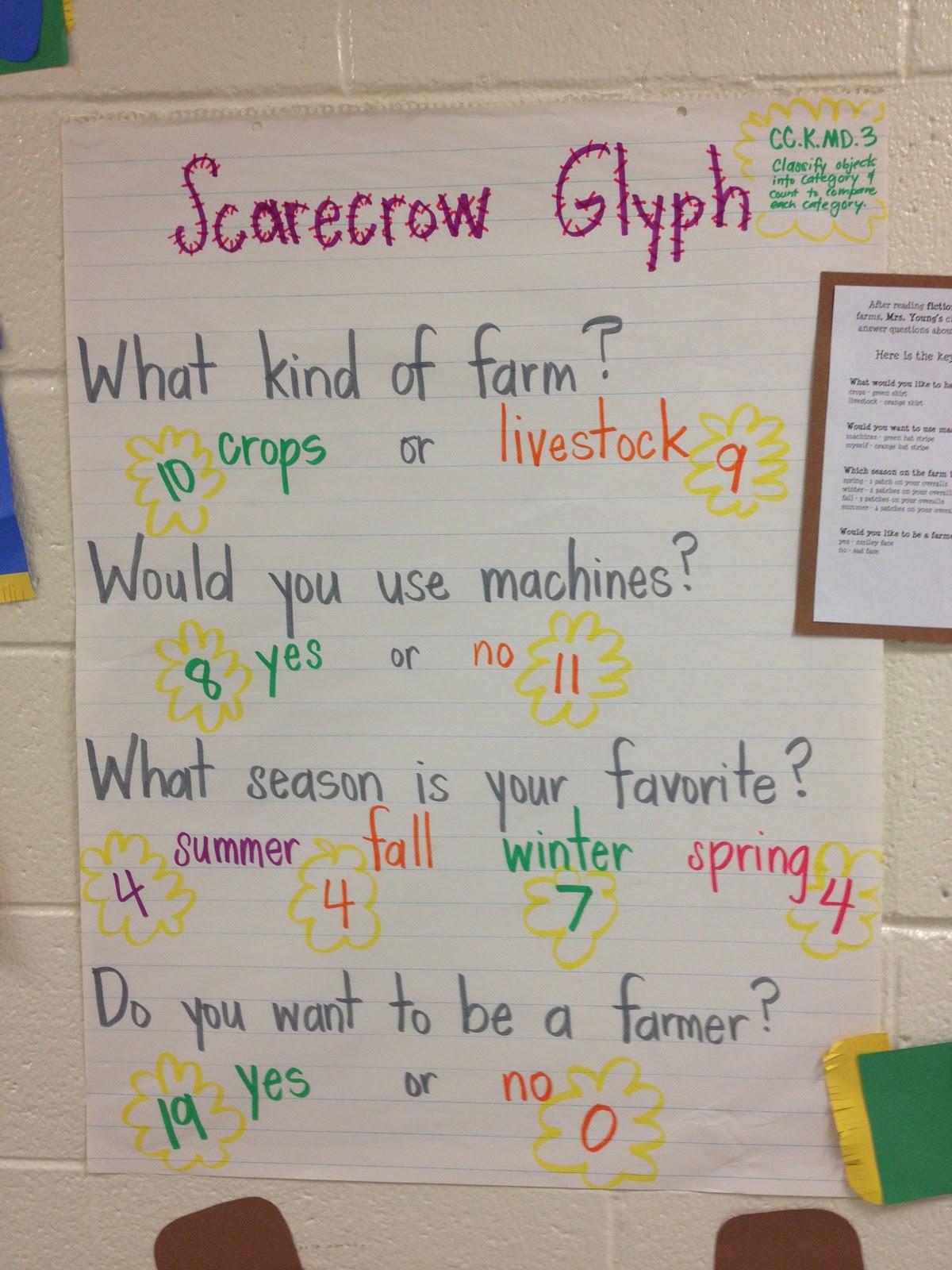 Little Miss Glamour Goes To Kindergarten: scarecrow glyph.