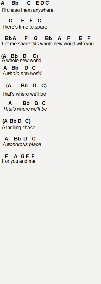 Flute Chords or Notes - A Whole New World (Aladdin) - Lea ...