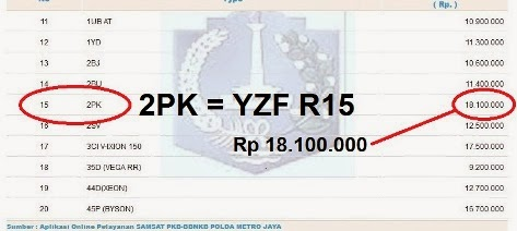Ada kemungkinan Yamaha YZF R15 V2 Indonesia di jual dengan harga 25 jutaan . . . cia cia cia