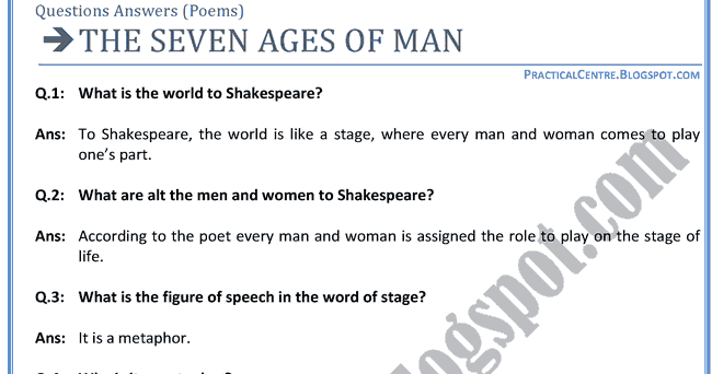 summary of the poem an essay on man Analysis of alexander pope's an essay on man there are three main issues that pope talks about in his long poem an essay on man first, the poet evokes a timeless.