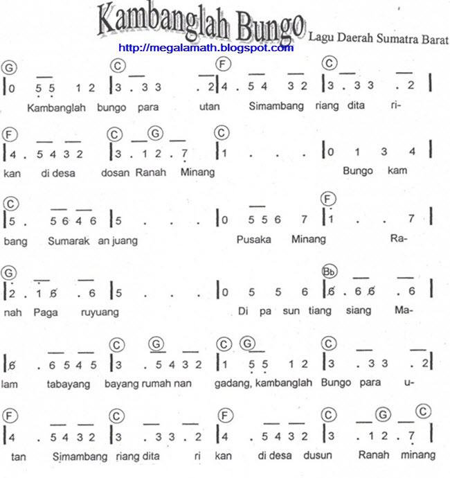 Lirik Lagu Daerah Sunda Es Lilin
