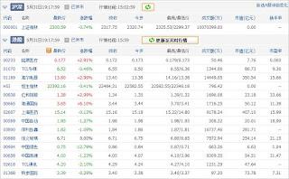 中国株コバンザメ投資ウォッチ銘柄watch20130531