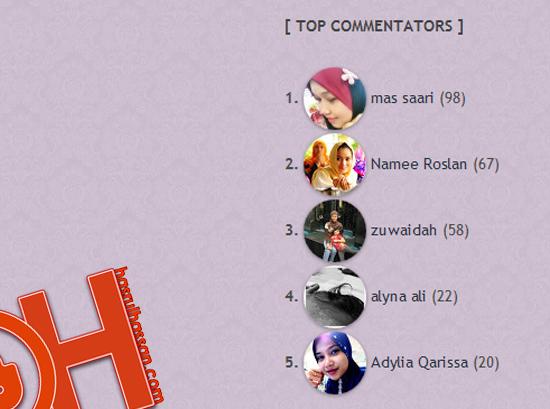 widget komentator terbanyak blogspot dengan cirian avatar