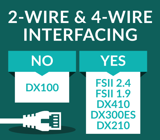Astonishing Clear Com Partyline Digital Matrix Ip And Wireless Intercoms Wiring Database Obenzyuccorg