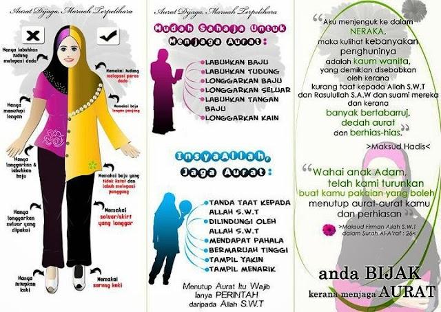 Kesalahan Bertudung yang Sering Dilakukan Oleh Wanita