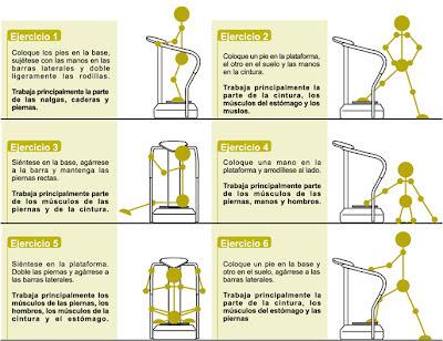 mejor ejercicio con plataforma vibratoria