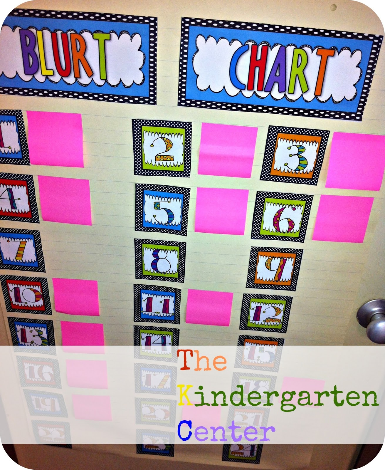 Kinderkids New And Improved Blurt Chart And A Little