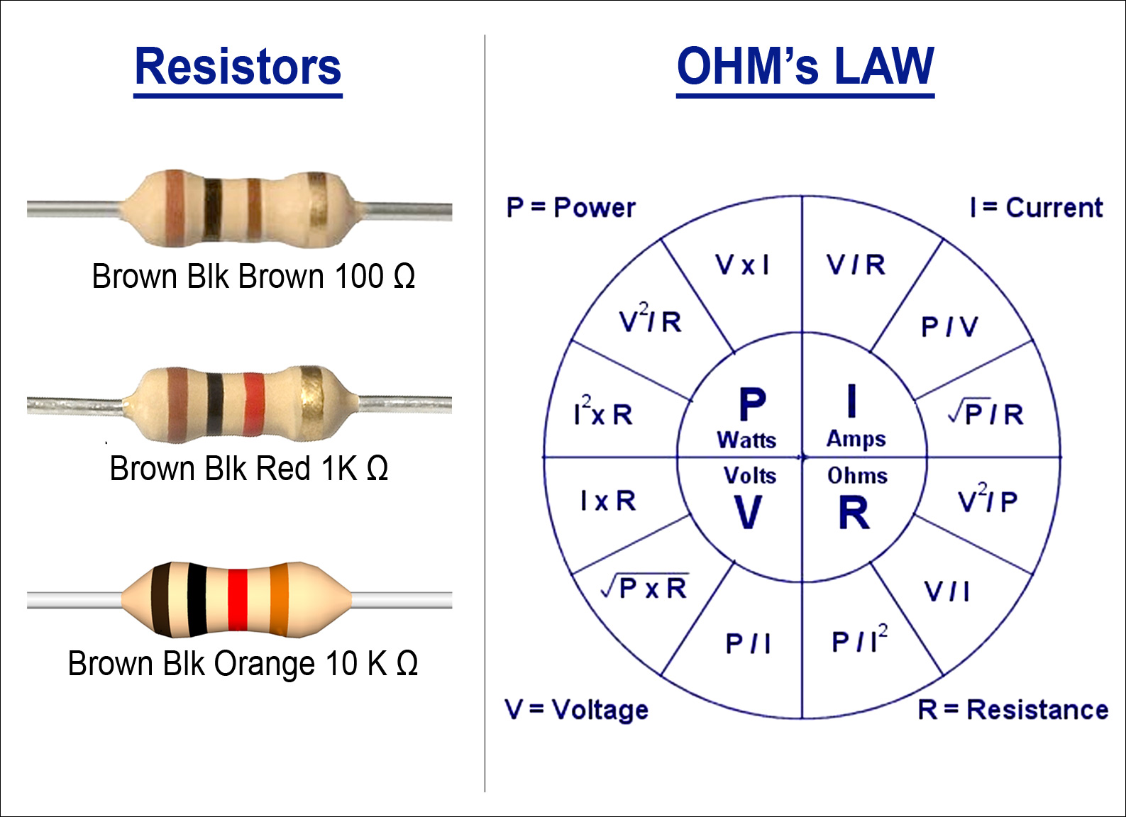 Electronics cchoy: 03: Schematics, Ohm\'s Law and Potentiometers