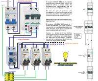 es un protector especiálmente diseñado para ofrecer una protección eficaz y sencilla contra sobretensiones que se producen en la red eléctrica monofasica