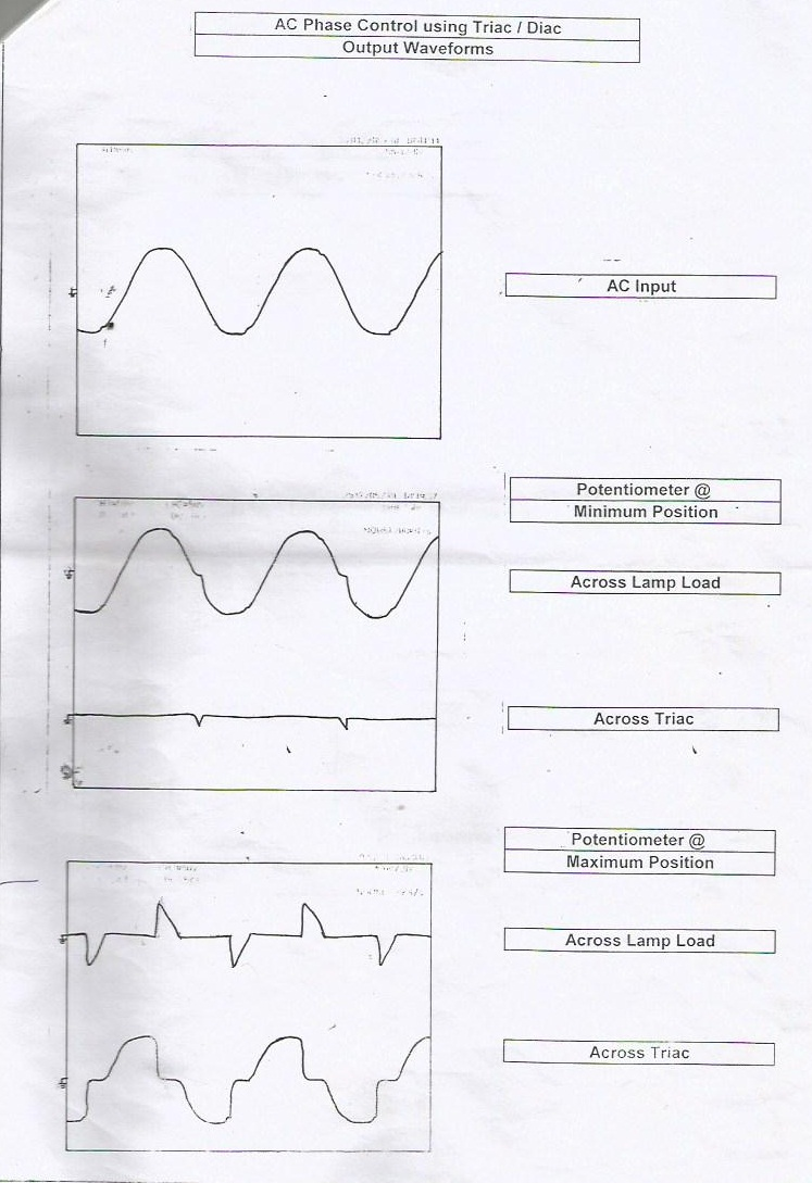 Ac Voltage Control Using Triac Nss Eng College Eee Lab Results Circuits Projects 10 Output Waveform