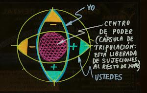 Navegar en el Cosmos Infinito de DIOS...