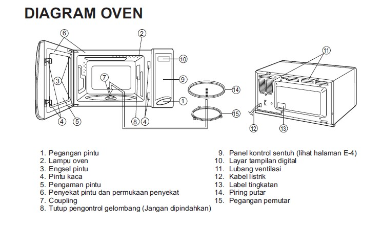 Schema service repair sharp oven mikrowave sharp oven mikrowave ccuart Images