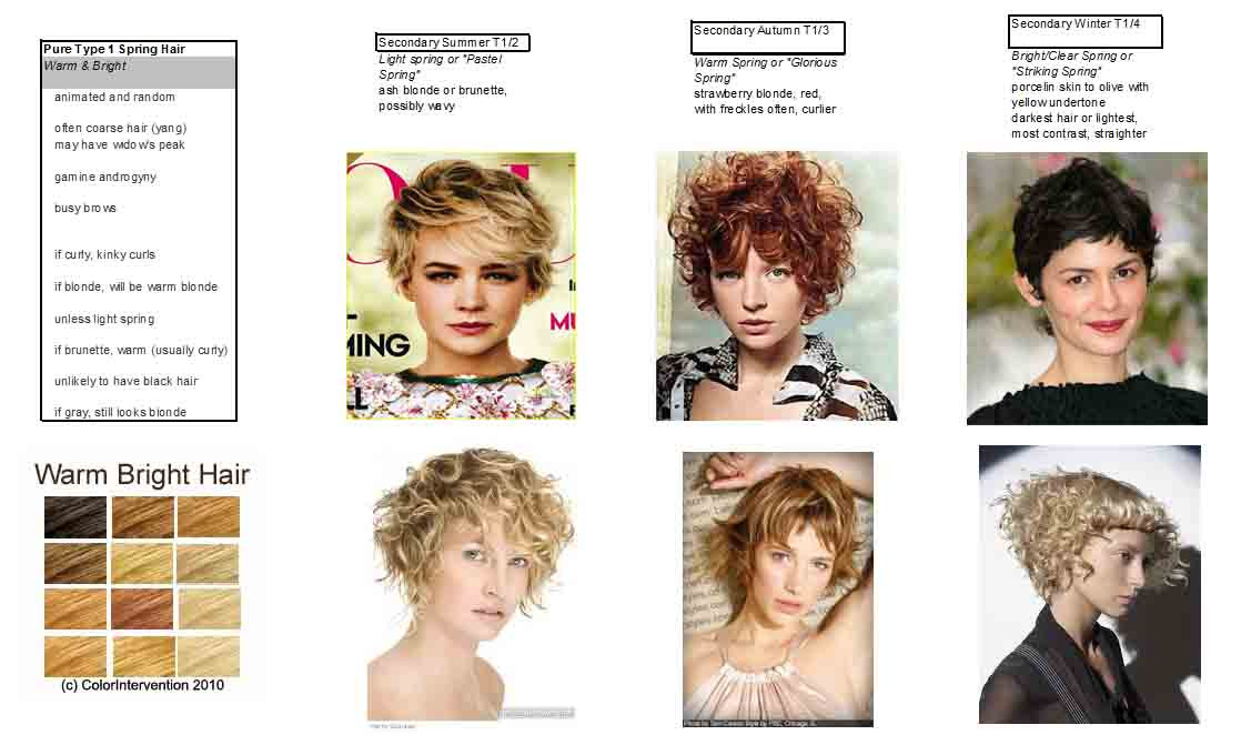 Carol Tuttle Type 3 Hairstyles | apexwallpapers.com