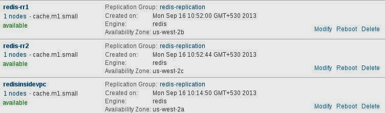 Amazon ElastiCache for Redis | Features Flashcards by ...
