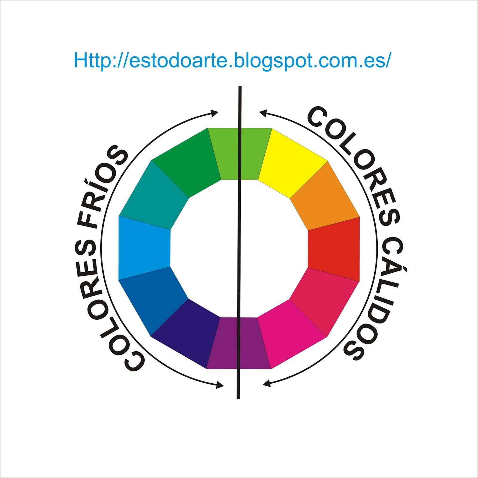 Es todo arte la temperatura del color - Gama de colores calidos ...