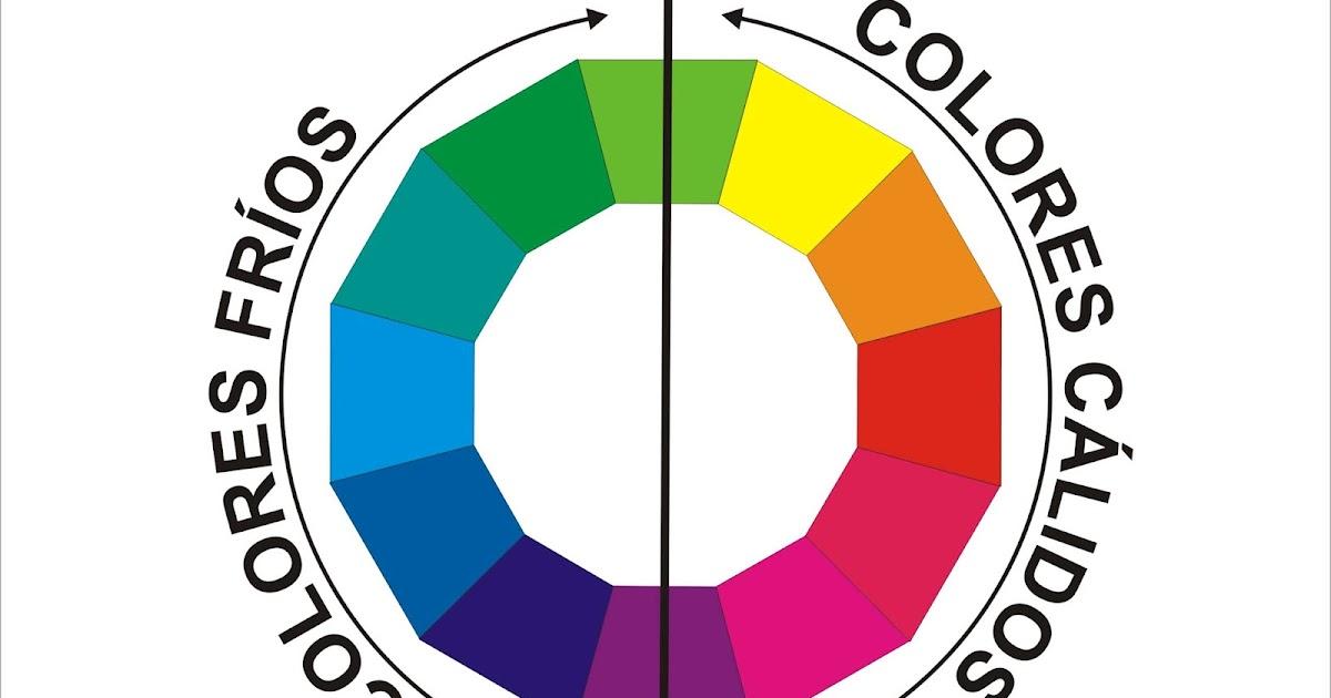 eS Todo aRte: La temperatura del color