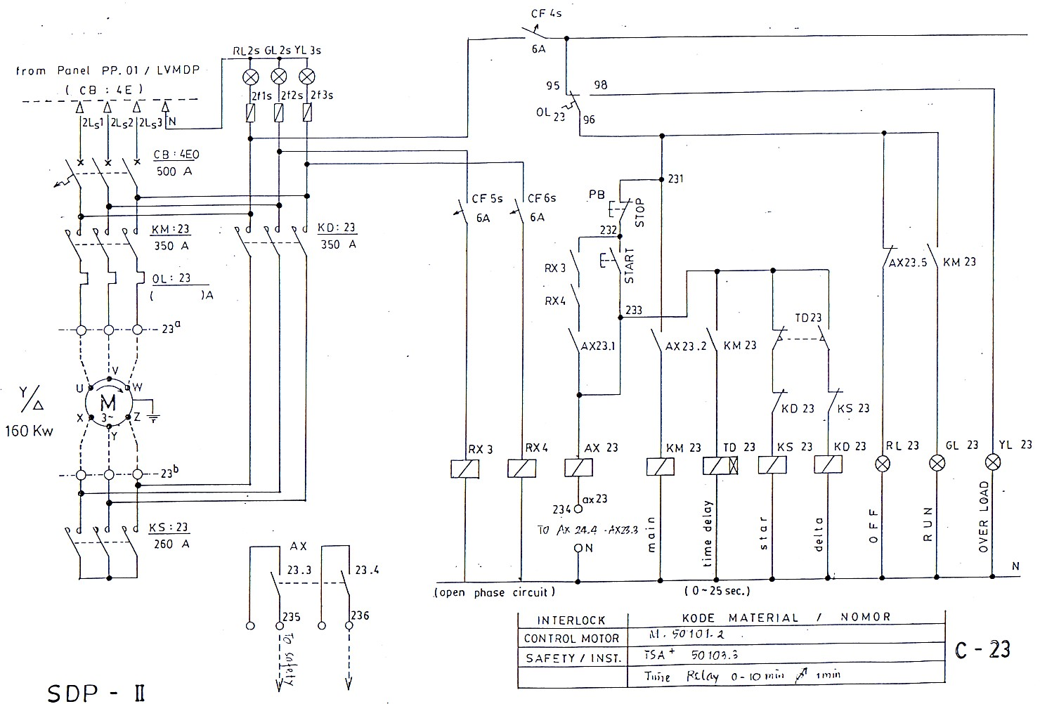 penerangan gambar single line wiring diagram