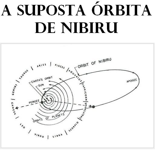 Nibiru orbita, lenda nibiru