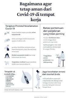 Tips Aman dari Covid-19