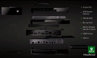 la console xbox one xboxoneleblog