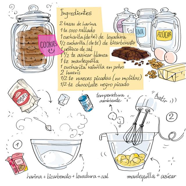 GOSSIP MAMY: RECETAS: Cartoon Cooking