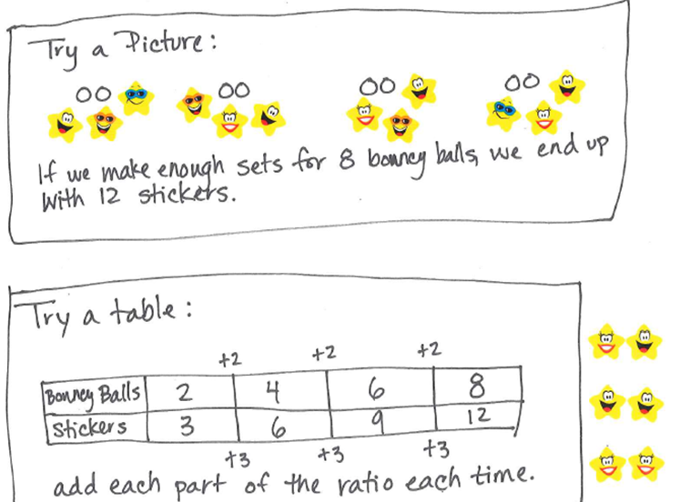Number Line Worksheets time number line worksheets : Pre School Worksheets : double number line ratio worksheets Double ...