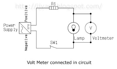 Voltmeter Connected in Circuit
