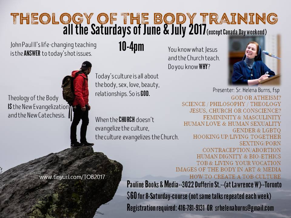 theology of the body summary