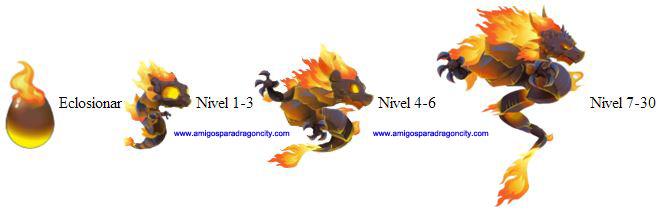 imagen del crecimiento del dragon en llamas
