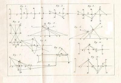 Johan Frederik Hennert: Dissertation sur les moyens de donner la plus grande perfection possible aux lunettes, don't les objectifs sont composes de deux matières (1773)
