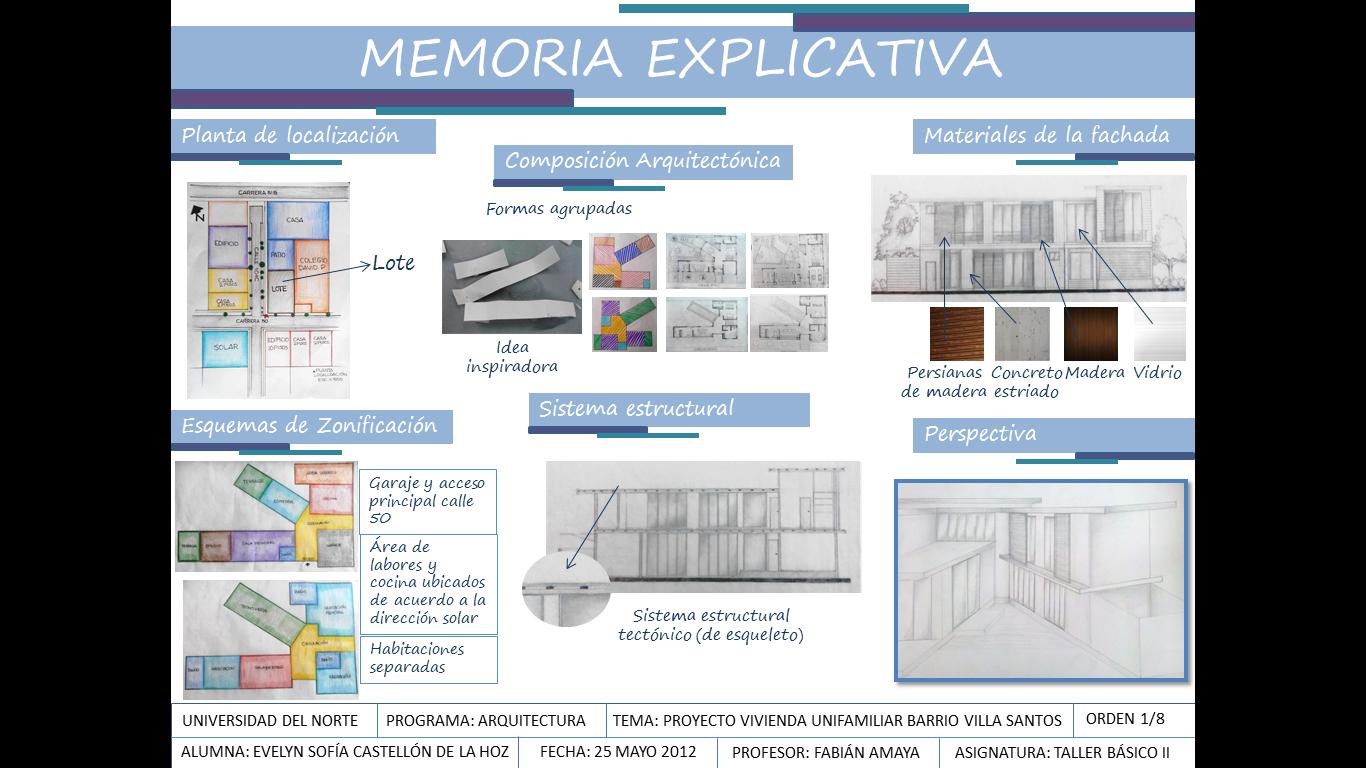 Arquitectura ejemplos de memorias descriptivas y for Memoria descriptiva arquitectura
