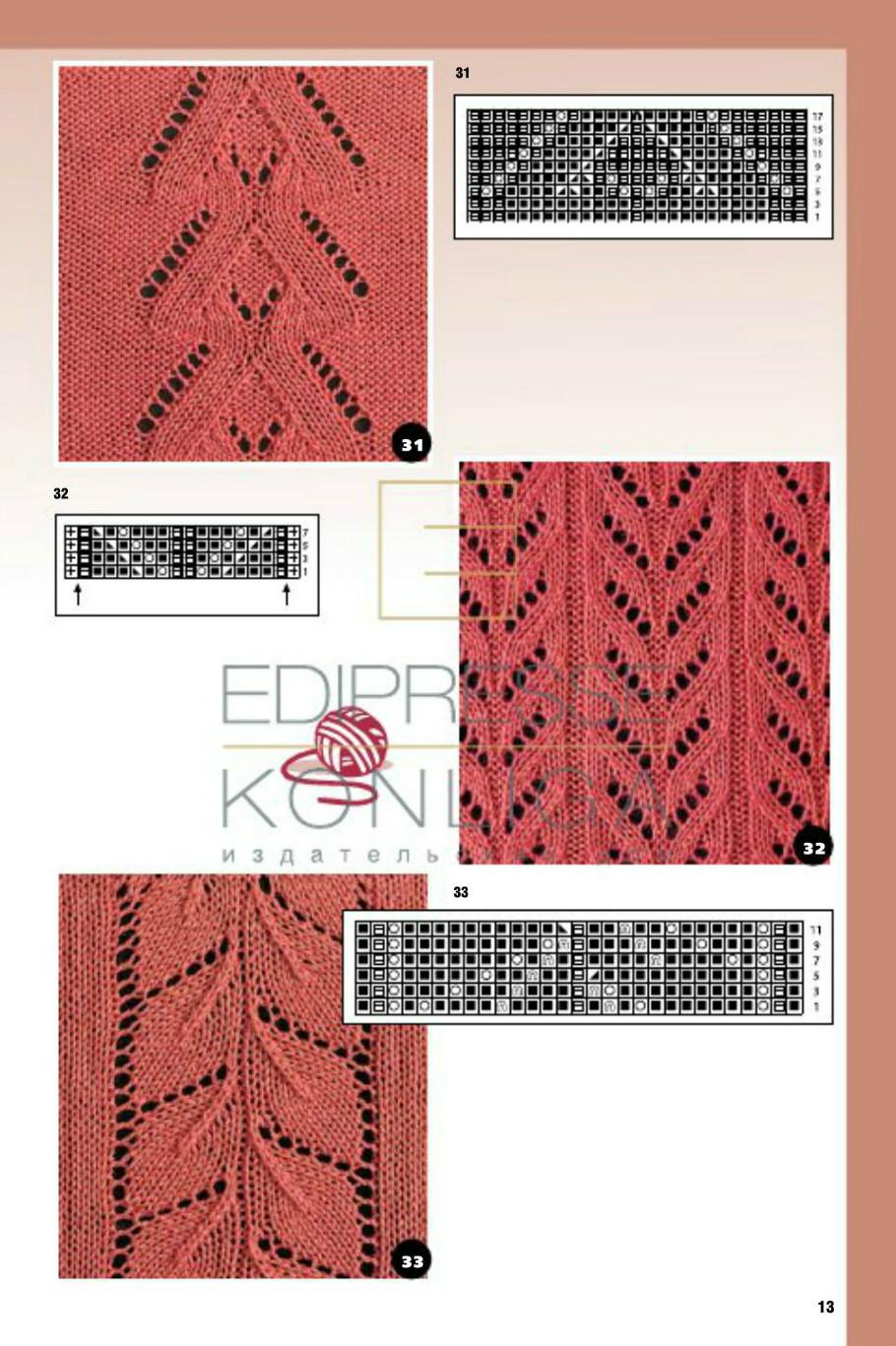 Вязание на спицах узора рельефные полосы