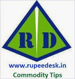 Free Commodity Trading Tips