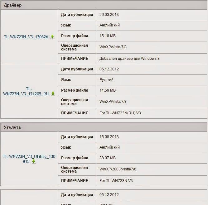 Драйверы Wi-Fi адаптера TP-Link WN723N