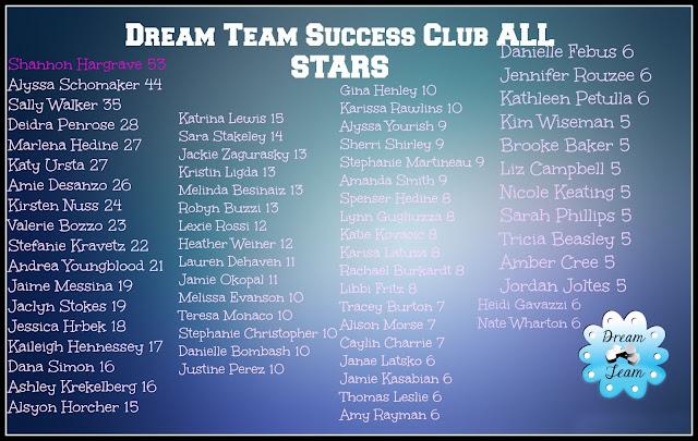 Dream team Success Club all Stars