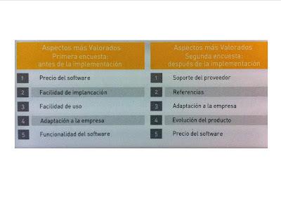 Aspectos valorados del ERP