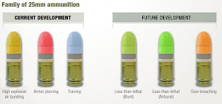 XM25 Ammunitions