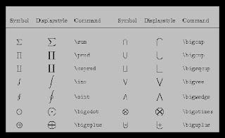 symboles mathématiques: