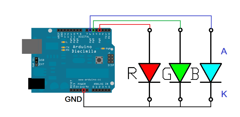 Arduino Control RGB LEDs via Serial Port