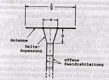 anton 39 s funkperlen eine unsichtbare antenne f r kurzwelle. Black Bedroom Furniture Sets. Home Design Ideas