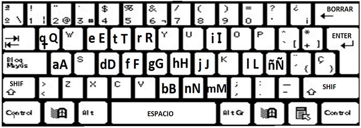 Imagen para colorear teclado - Imagui